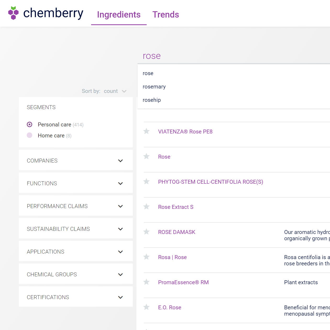 Chemberry search term rose